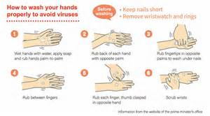 A Japanese Expert U0026 39 S Guide To Washing Your Hands Properly