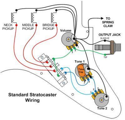 of fender stratocaster wiring diagram wire