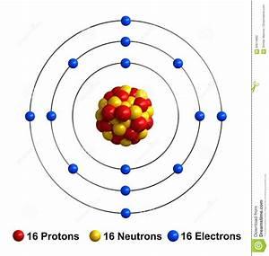 32 Sulfur Atom Diagram