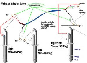 xlr to mono jack wiring diagram xlr image wiring similiar 1 4 cable diagram keywords on xlr to mono jack wiring diagram