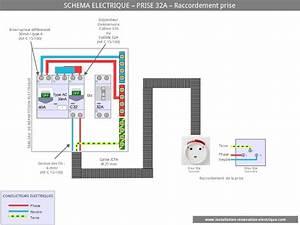 Installation Prise Electrique Pour Voiture : le sch ma lectrique des circuits sp cialis s la prise 32a ~ Maxctalentgroup.com Avis de Voitures