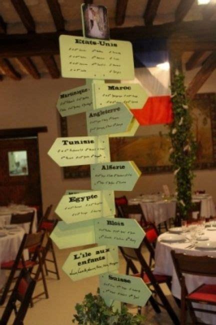 plan de table voyage plan de table voyage plan de