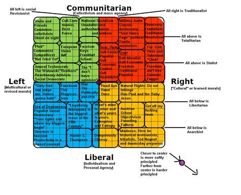 Another Great Political Chart Badpolitics