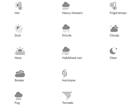 iphone weather symbols meaning apple has finally revealed what all the weather symbols on