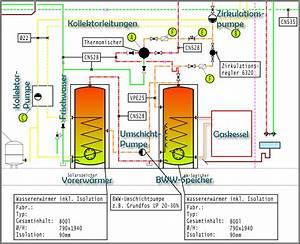 Heizung Leistung Berechnen : nett gaskessel diagramm ideen elektrische systemblockdiagrammsammlung ~ Themetempest.com Abrechnung
