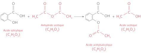 la chimie en cuisine kartable 2nde physique chimie spécifique cours