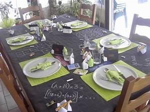 Idee Deco Photo : photos bild galeria d coration table anniversaire ~ Preciouscoupons.com Idées de Décoration