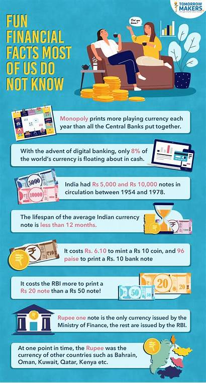 Facts Fun Know Financial Most Did Fascinating