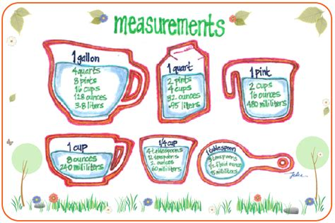 liquid measurements best healthy cooking helpers fun fit and fabulous