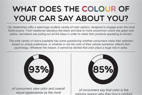 What Does Your Car Color Say About Your Personality