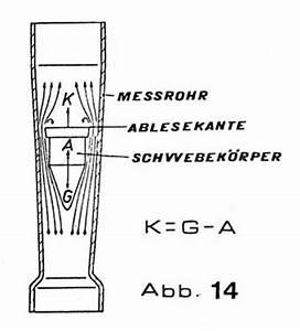 Masse Luft Berechnen : coriolis durchflussmesser prinzip gewindelehrdorn anwendung ~ Themetempest.com Abrechnung