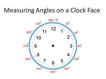 angle degrees on a clock face by susanna taylor tpt