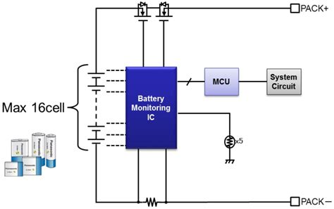 Battery Monitoring Industrial Devices Solutions