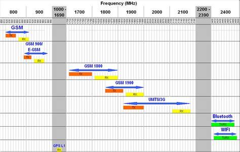 Mgit Ece (www.techbook.co.in