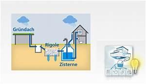 Rigole Selber Bauen : 3p technik filtersysteme gmbh wissen ~ Lizthompson.info Haus und Dekorationen