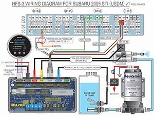 Wiring Manual Pdf  11 Wrx Ecu Wiring Diagram