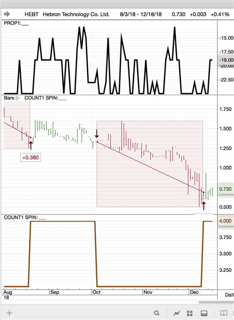 cgts tuesday  dollar      matters