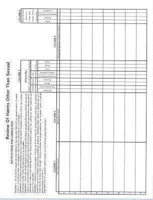 4th Step Worksheet Homeschooldressagecom