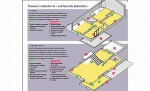 Surface Habitable Calcul : travaux ou vente bien mesurer ses surfaces ~ Premium-room.com Idées de Décoration