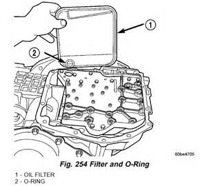 2004 Chrysler Pacifica Transmission Diagram by How Do You Change The Automatic Transmission Fluid Filter