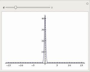 Delta Funktion Integral Berechnen : plotting plot dirac delta function mathematica stack exchange ~ Themetempest.com Abrechnung