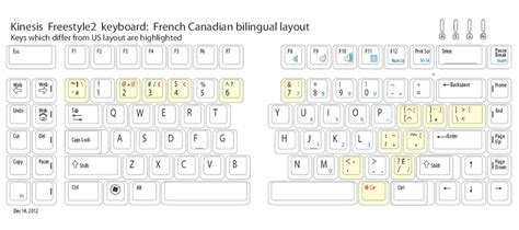 Freestyle2 Keyboard For Pc By Kinesis Corporation