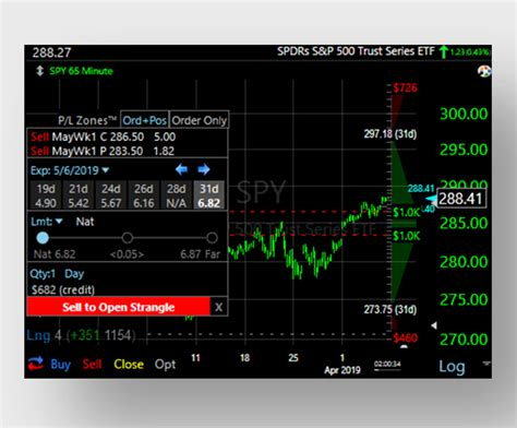 S P 500 Futures Live Streaming Chart - Best Picture Of ...