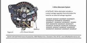 Tuff Stuff One Wire  1