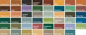 behr stain colors wallpaper apps directories