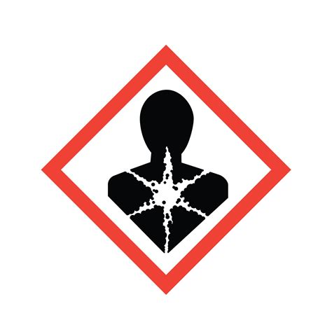 Know Your Hazard Symbols (Pictograms) | Office of ...