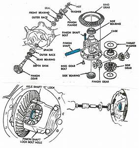 2000 Gmc Jimmy Front Differential Diagram