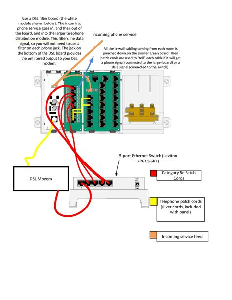 Aht Wiring For Phone Data Using Dsl Leviton