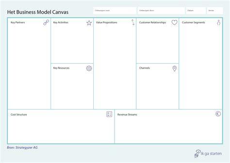 business model canvas de 9 bouwstenen het business model canvas ikgastarten