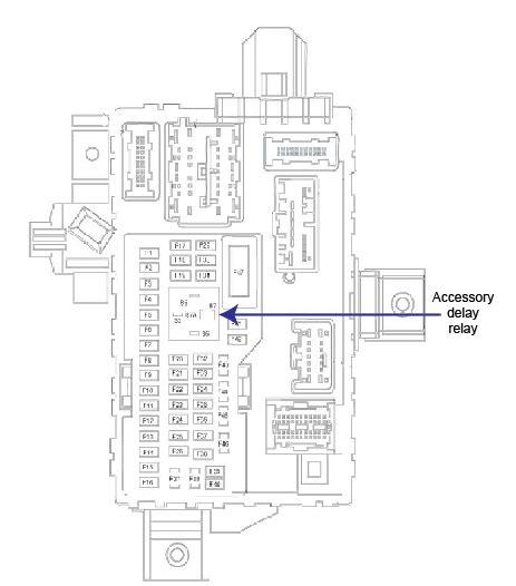 Ford Flex Fuse Box Location by 2009 Ford Flex Fuse Diagram Ricks Free Auto Repair