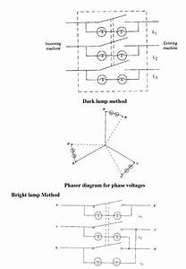 Electrical And Electronics Engineering      Dark Lamp