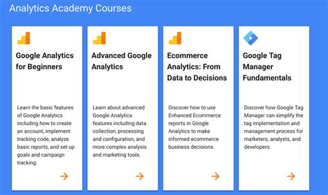 Marketing Analytics Course by 5 Free Digital Marketing Courses Every Marketer Should
