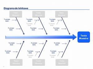 Diagrama De Flechas Ejemplos