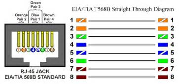 similiar cat6 wiring diagram keywords cable cat 6 wiring diagram moreover cat6 cable wiring diagram on cat