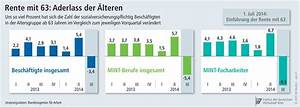 Rente Berechnen Mit 63 : rente mit 63 zeigt erste nachteile ~ Themetempest.com Abrechnung