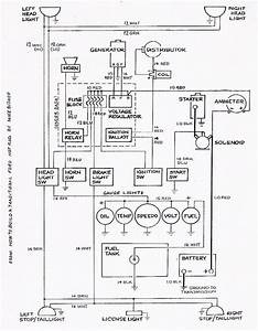 Ez Wiring Wiring Diagram For Hot Rods