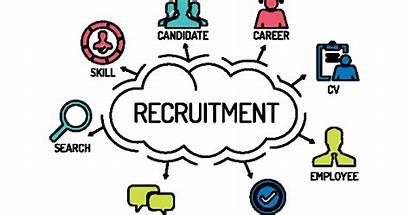 Hr Effective Recruitment Recruiting Steps Strategies Candidates
