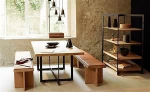 Bulthaup C2 Tisch : bulthaup cuisine haut de gamme paris ~ Frokenaadalensverden.com Haus und Dekorationen