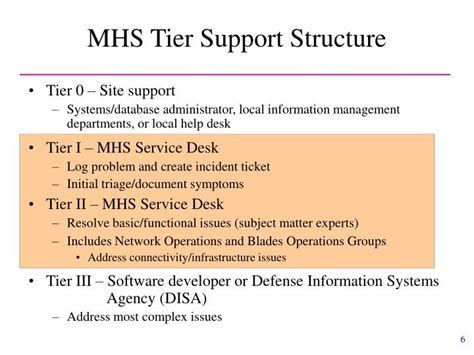 tier 1 help desk ppt mhs service desk overview for tricare data quality