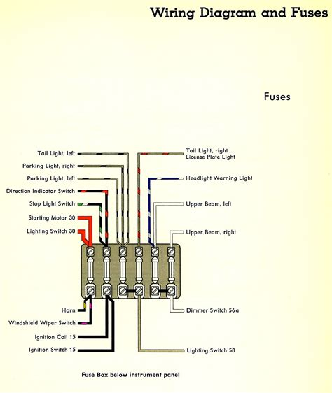 1962 Beetle Fuse Box by Thesamba Type 2 Wiring Diagrams
