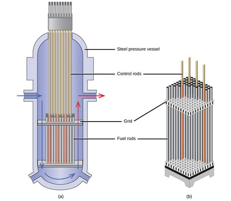 Generating Electricity Using Fission Chemistry