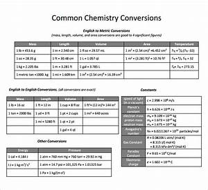 Sample metric conversion chart 8 free documents in pdf for Documents for conversion