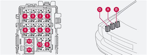 Volvo First Generation Fuse Box Diagram