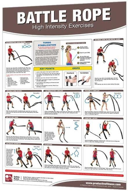 battle rope exercise poster clinical charts  supplies