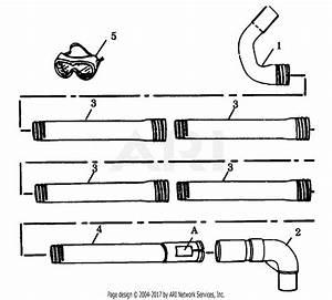 Poulan 1925 Gas Blower Parts Diagram For Gutter Attachment Kit