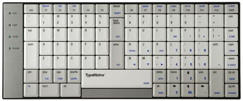 [f̶s̶] Typematrix 2030 Keyboard